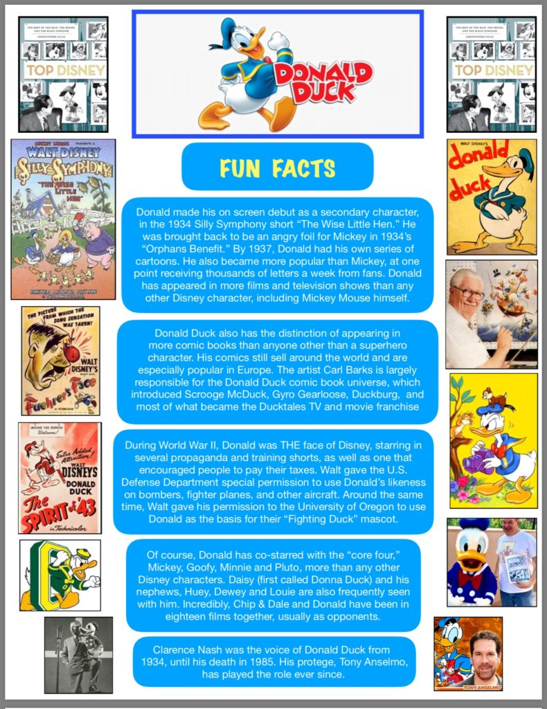 Facts about Donald Duck | Top Disney